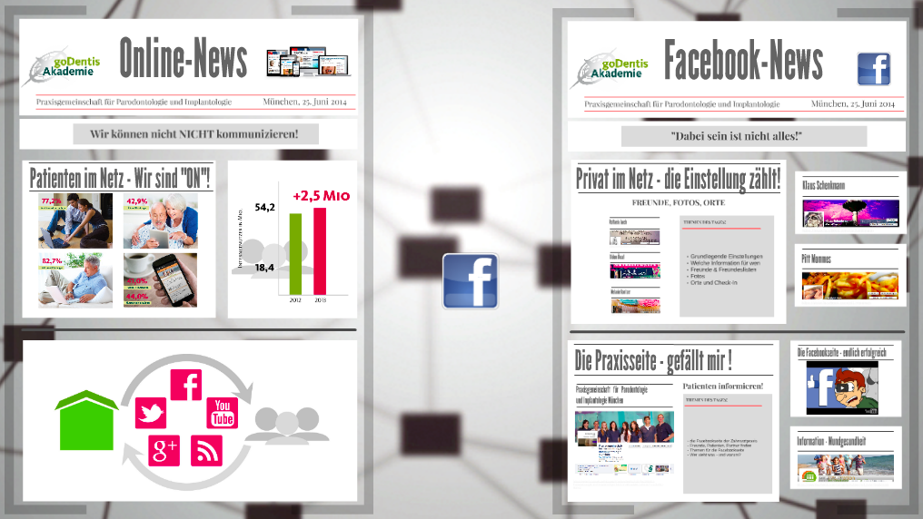 PREZI: Facebook-Workshop