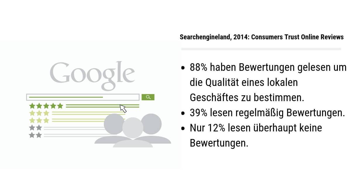 Nach den Ergebnissen einer Studie von Searchengineland, 2014 vertrauen 88 % auf Online-Bewertungen und persönlichen Empfehlungen von Freunden und Bekannten.